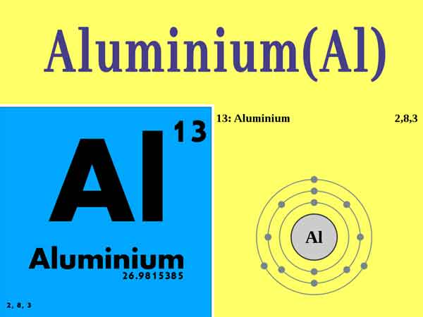 Aluminium Element | what is Aluminium Toxicity | What Aluminium is Used For