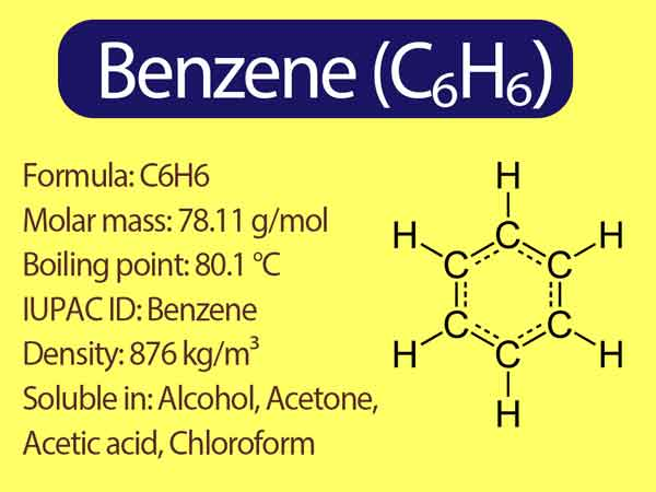 Benzene ring properties and structure || What is Benzene Used for?