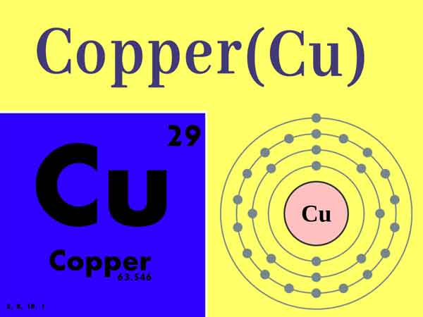 Copper Uses || What Copper does to Water || How Copper is Made