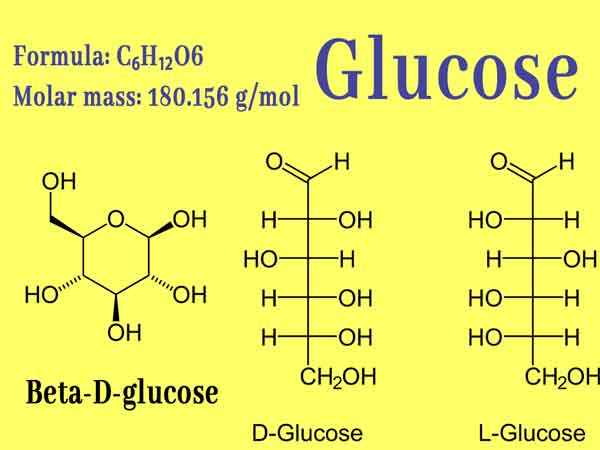 Glucose Chemical Reaction || Glucose Chemical Formula and Properties