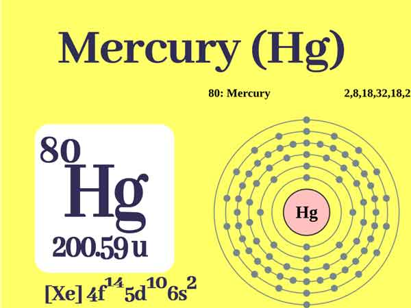 Mercury Toxicity || Why Mercury is Liquid || Why Mercury is Dangerous