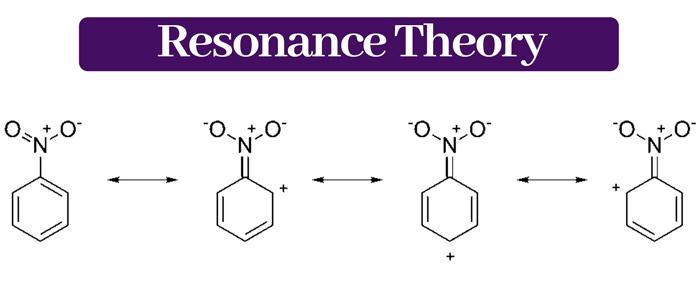 Resonance-theory