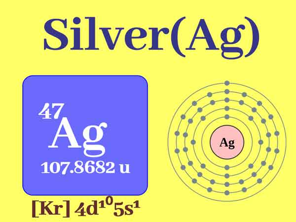 Silver Uses || Properties of Silver || Role in Living Organisms