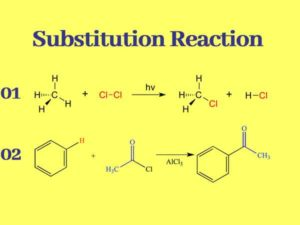 Why are Substitution Reactions Important Substitution reaction and classification