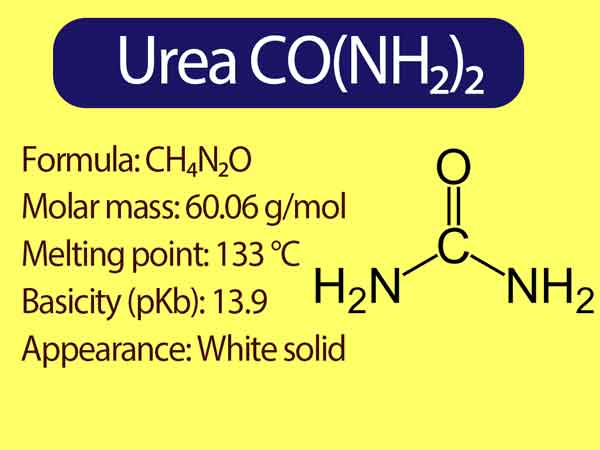 What is Urea || How to make Urea Fertilizer, || Urea uses