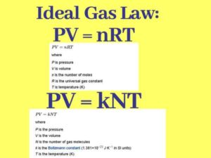 Why are Gas Laws Important in Chemistry? Gas Laws Chemistry