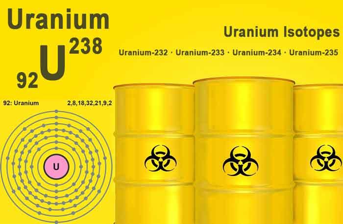 Uranium isotopes