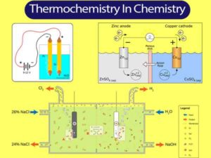 What is thermochemistry in chemistry || thermochemistry Equations