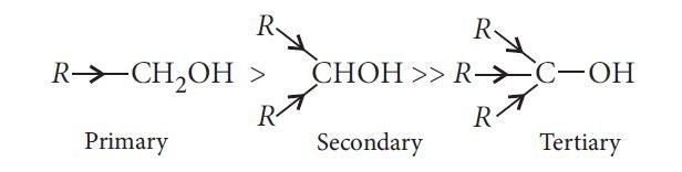 acid strength of alcohols