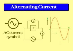 Alternating Current: class 12