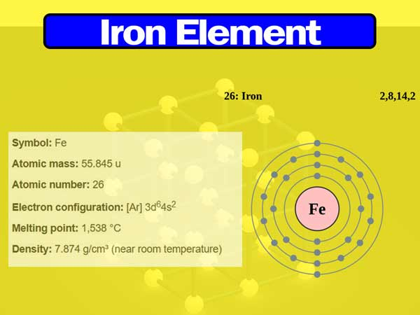 Physical Properties of Iron || What is Iron use for || Iron Deficiency