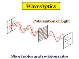 Wave Optics: Class 12