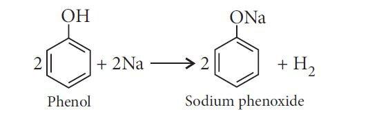 Phenol Properties