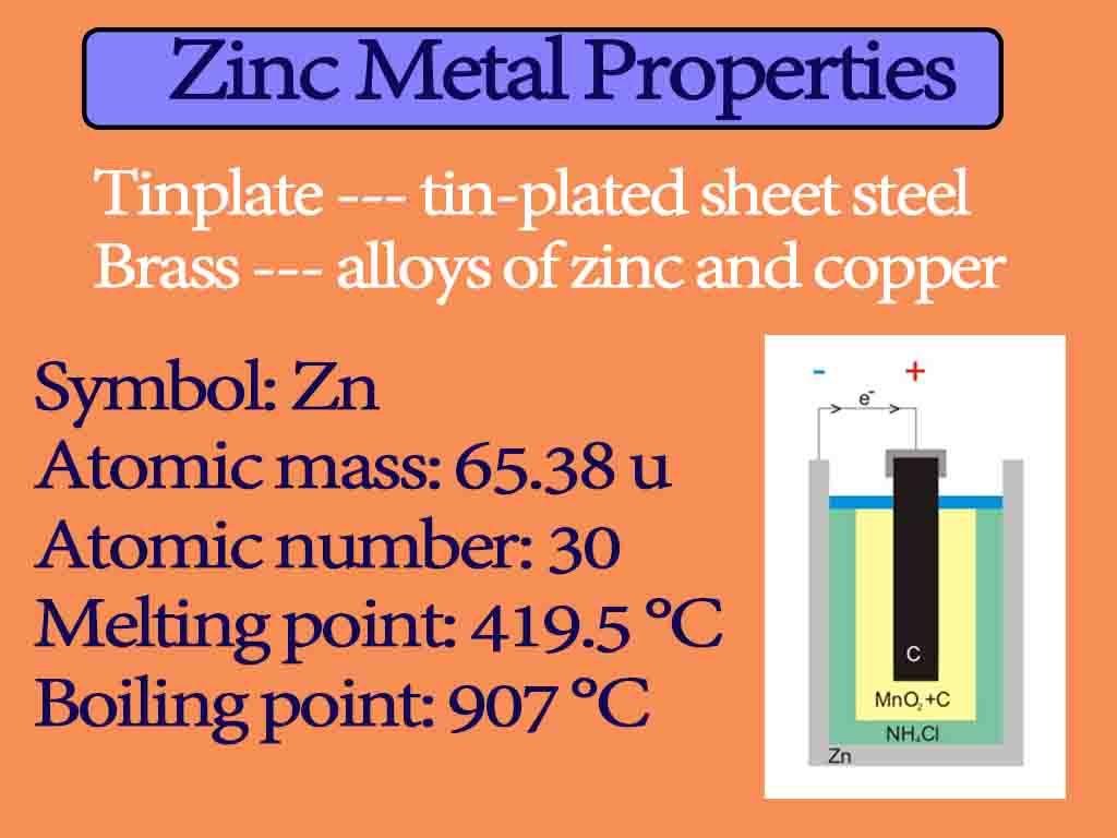 zinc properties