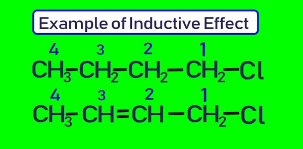example of Inductive effect