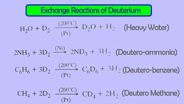 reactions of Deuterium