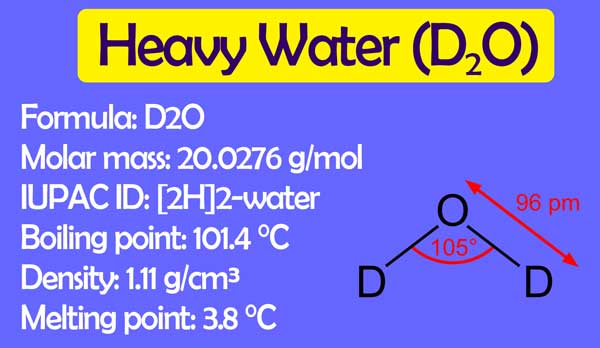 What is heavy water used for?