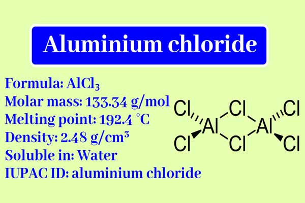 Anhydrous Aluminium Chloride(AlCl3): Properties, Structure, Uses