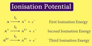 Ionisation Potential : What are the factors that decide the ionisation potential?