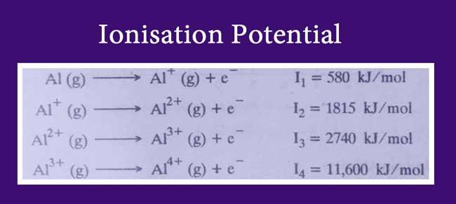 first-ionization