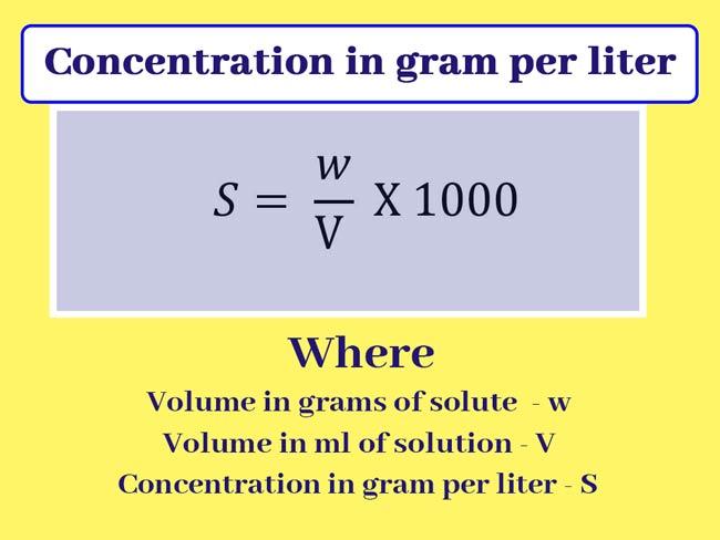 Concentration in gram per liter