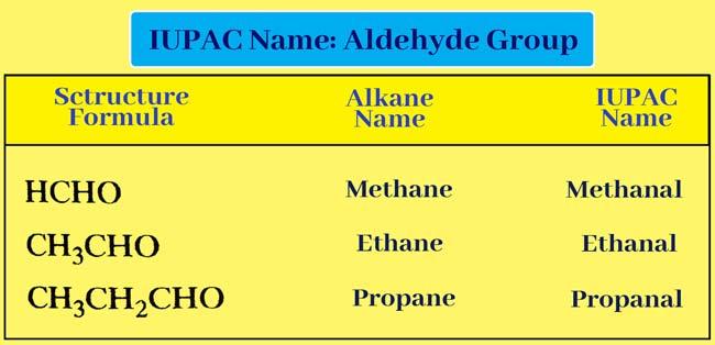 IUPAC name aldehyde-group