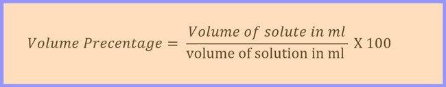 Volume Precentage