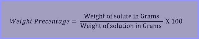Weight precentage