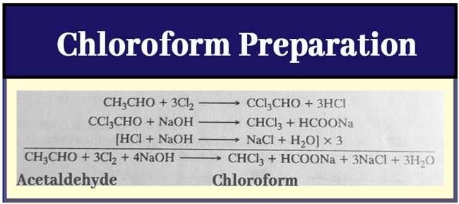 Chloroform-Preparation