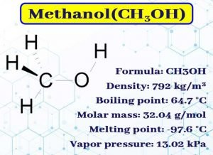 Methanol(CH3OH): Properties, Preparation, uses and Tests