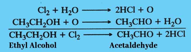 chloroform-Reactions
