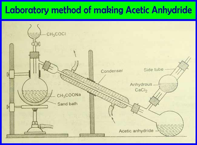 Laboratory-method-of-making-acetic-anhydride