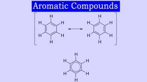 Why are aromatic compounds called aromatic? | Definition, Properties