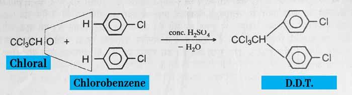 Chlorobenzene to D.D.T.