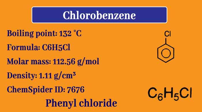 Chlorobenzene Phenyl chloride
