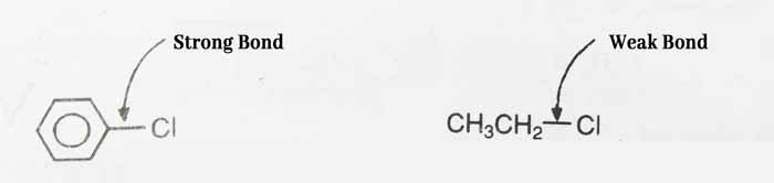 Chlorobenzene Chlorine bond