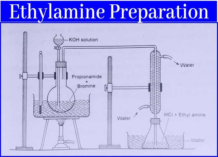 ethylamine-preparation