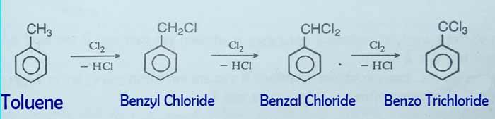 Toluene Reaction with Chlorine