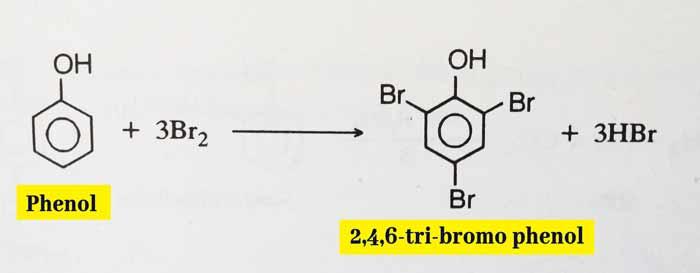 Phenol Halogenation