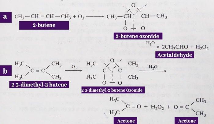 Aldehydes and ketones preparation