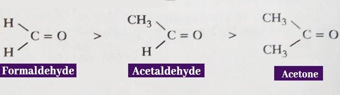 formaldehyde, acetaldehyde and acetone