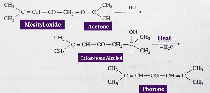 mesityl oxide to Phorone