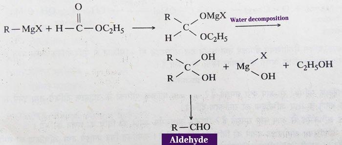 Grignard reagent to Aldehydes