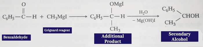 Grignard-reagent benzaldehyde