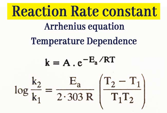 Definition of the Rate Constant and Equilibrium Constant