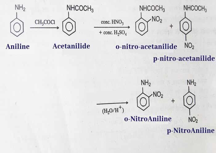 aniline-reaction-2