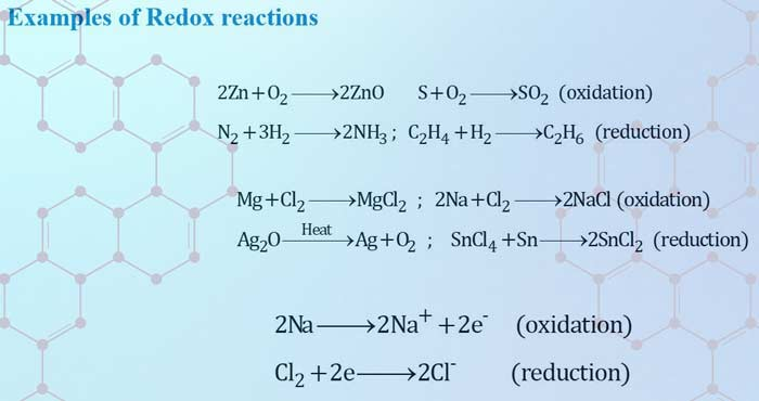 Example of Redox Reaction