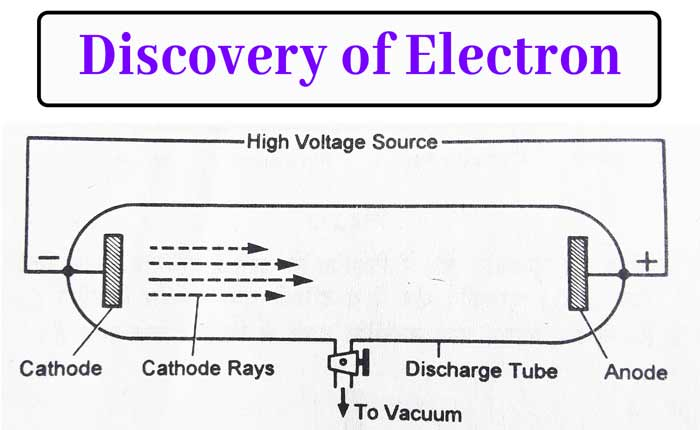 Read more about the article Electron: Discovery, Charge and mass of Electron