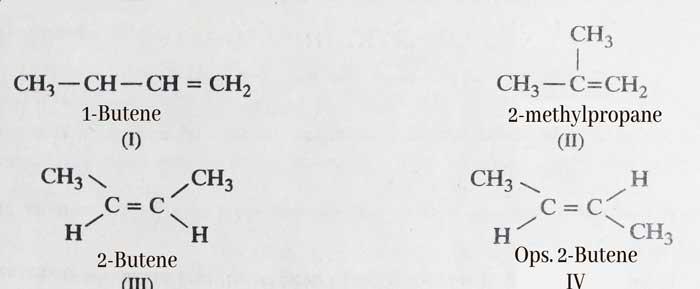 Isomerism of alkenes