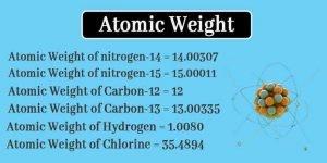 Atomic Weight and Mass Number: Mass Spectrometer and amu